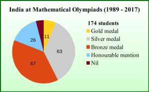 math_medal_8917